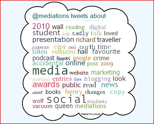 Mediations tweet cloud