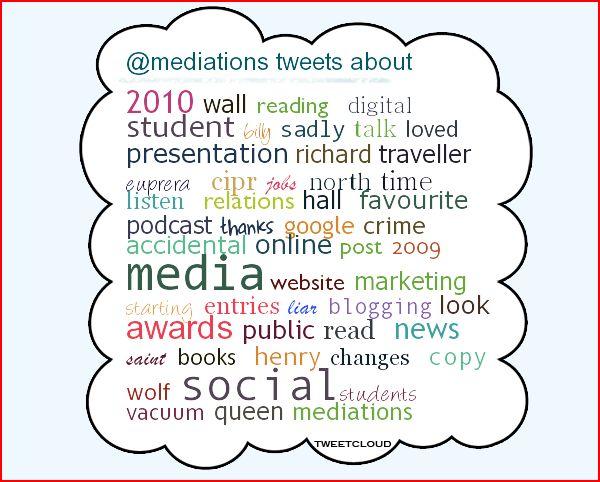 Mediations tweet cloud